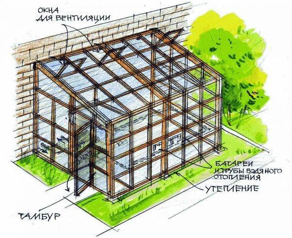 Будівництво капітальної теплиці.
