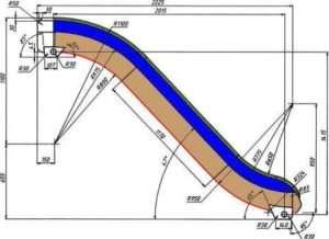 Схема ската гірки
