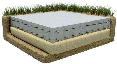 Плитний фундамент для мангала з цегли