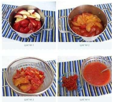 Кетчуп з помідорів та яблук рецепт на зиму