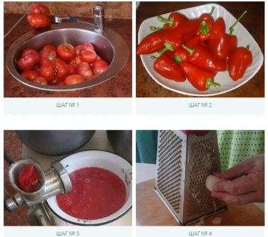 Томатний кетчуп без варіння рецепт з фото